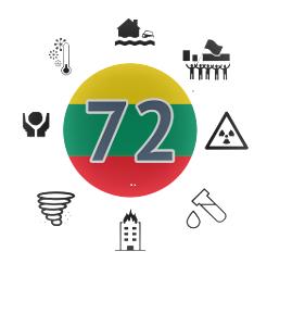 72 lt . (1)